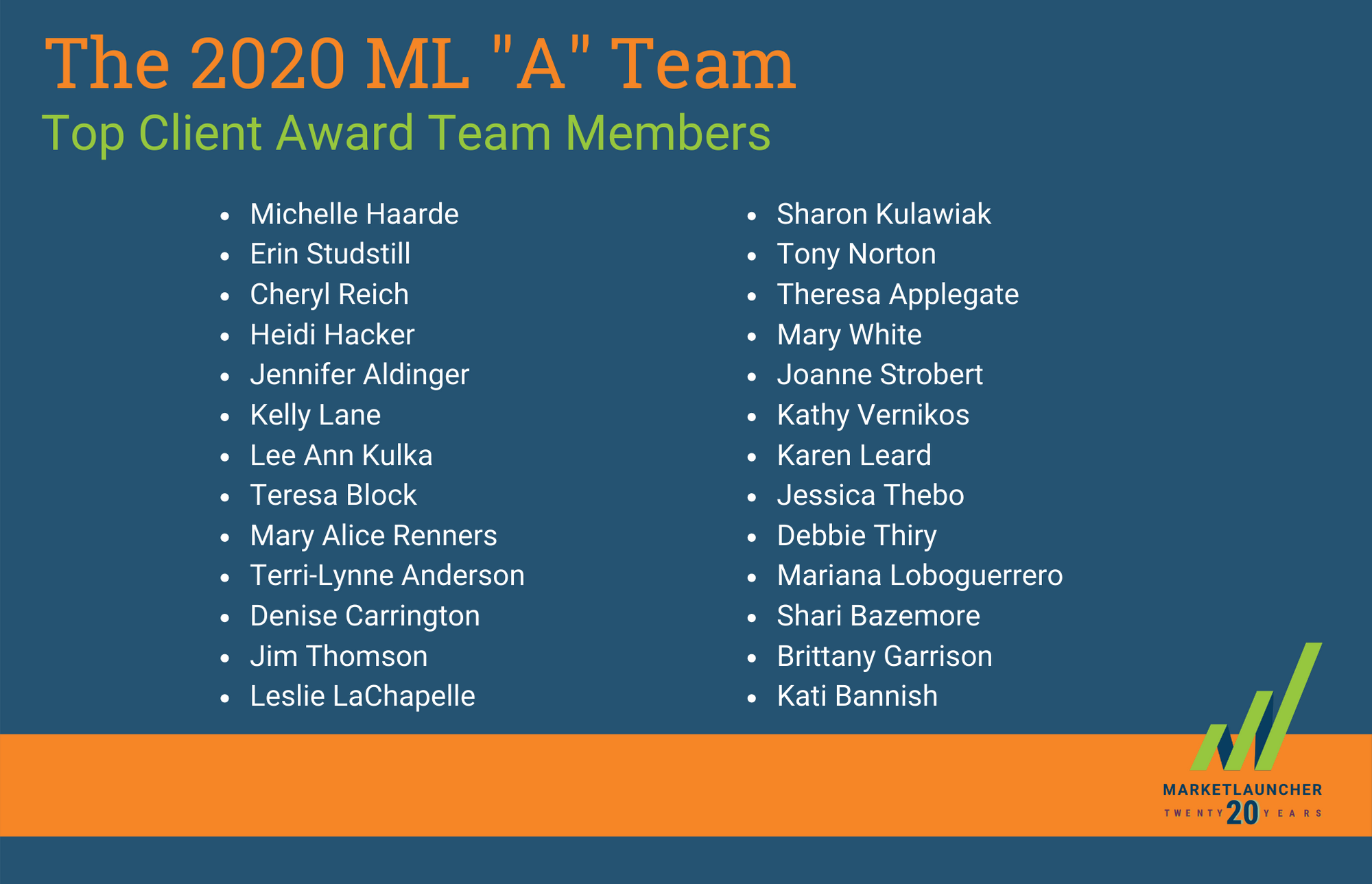 2020 A Team Slide B