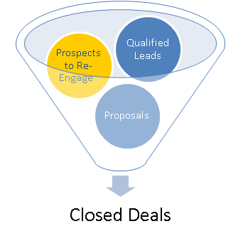 Re-engage Funnel ML.png