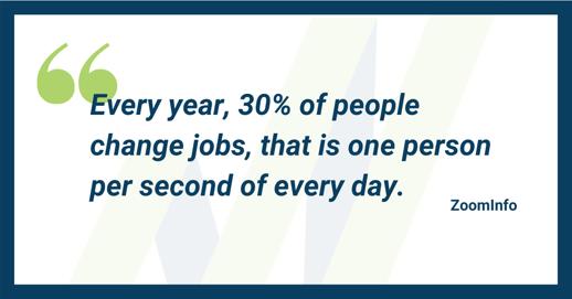 ZoomInfo Job Change Quote-1