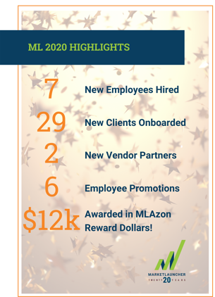 ML 2020 Highlights