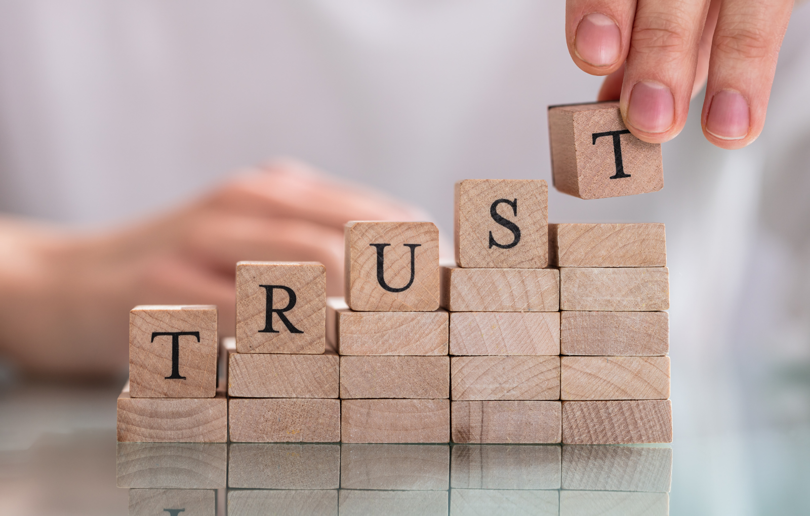 Building Trust Through Account Based Selling (ABS)