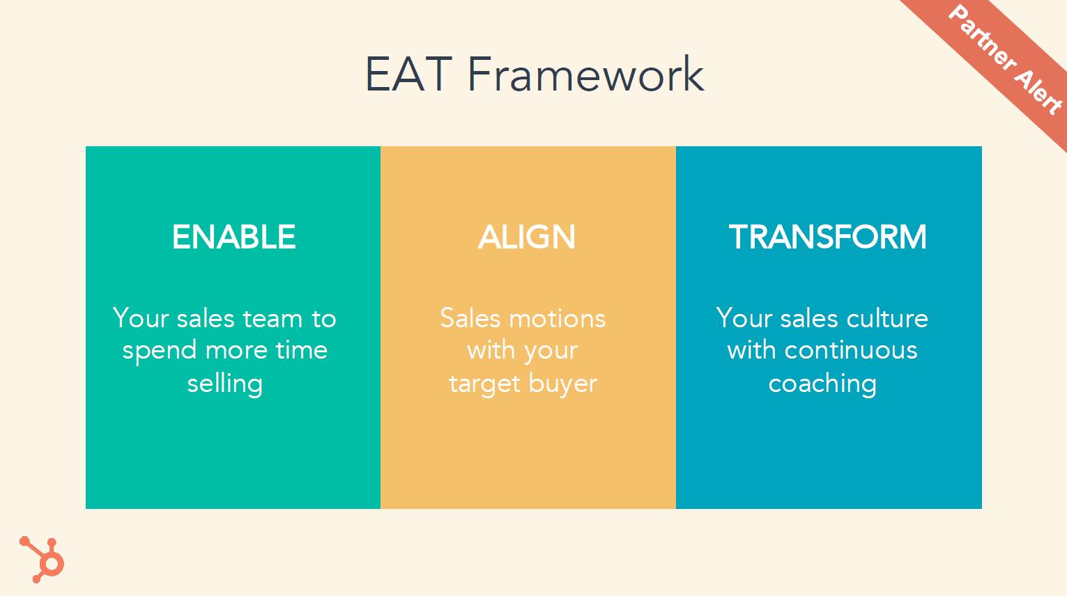 EAT Framework